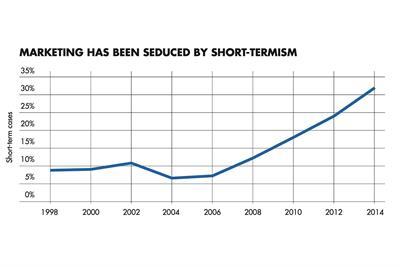 The creative crash: IPA report uncovers disturbing trends