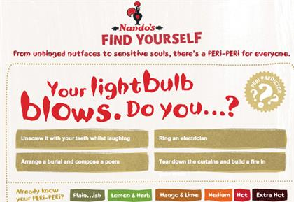 Nando's Facebook page: 'Find Yourself' peri predictor