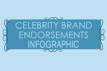 Which celebrity has sold their name to the most brands?