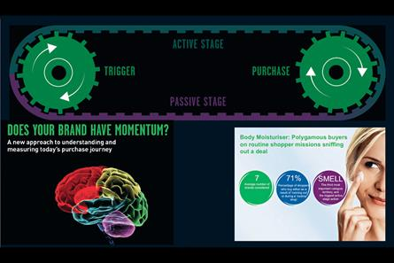 Momentum: could help marketers identify ways to move consumers from passive to active stage