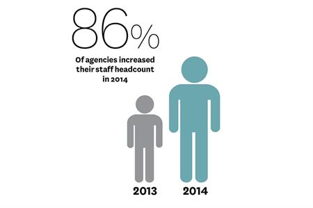 State of the Industry 2015: The talent gap