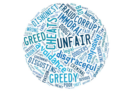 The not so good, the bad and the very ugly: Wordcloud reveals public view of firms that avoid paying fair share of tax