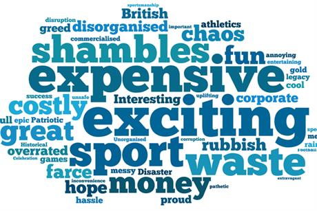 What survey respondents think of London 2012