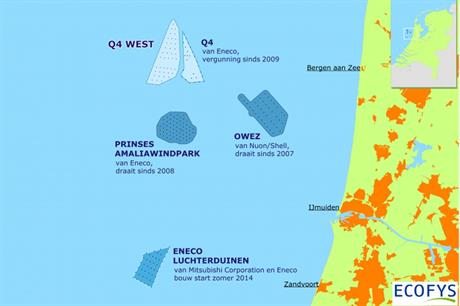 Wind plants of the coast of The Netherlands