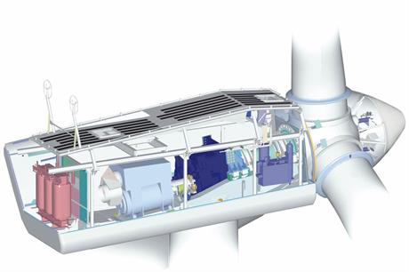 Revert to DFIG… A typical Vestas 2MW layout, with main shaft supported in two main bearings