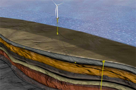 Floating turbines could be used to help extract more from oil and gas fields
