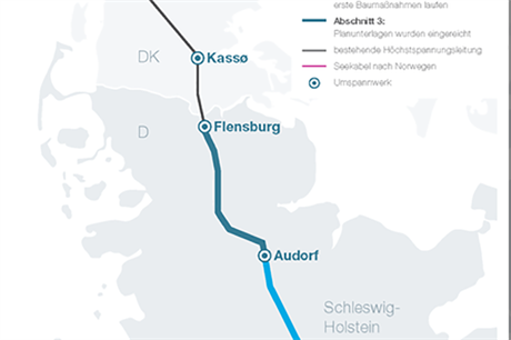 The link between Germany and Denmark will be boosted to 2.5GW