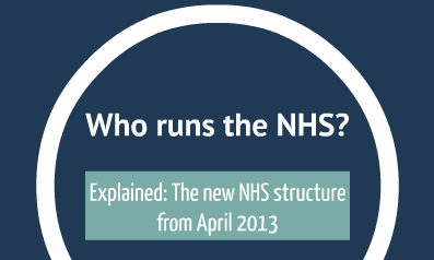 Who runs the NHS?