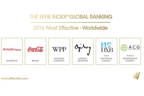 Ogilvy & Mather and WPP top Effie Index