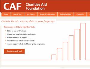 Charity Trends website