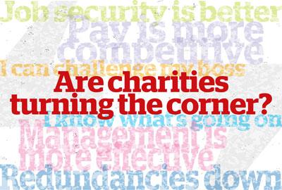 Charity Pulse survey