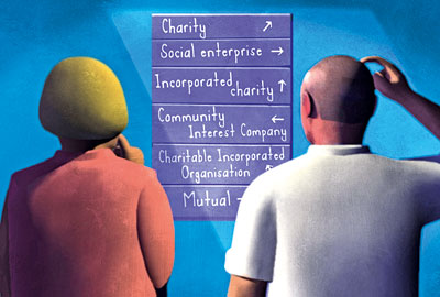 The dilemna of social businesses
