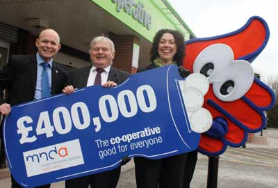 The MND Association and the Midlands Co-operative Society