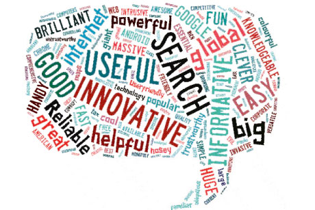 Positive opinion: Word cloud of public's opinion of Google