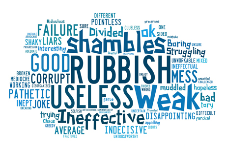 Critical: OnePoll's word cloud reveals respondents opinion of the coalition government