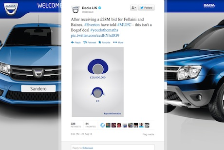 Dacia: Brand's UK Twitter account