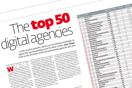 Top 50 digital agencies: PRWeek's league table