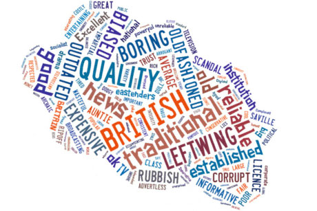 British institution: OnePoll's word cloud reveals the public's opinion on the BBC