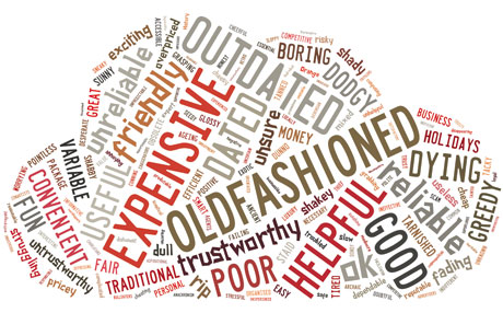 Grounded: OnePoll's word cloud shows the public opinion of travel agents
