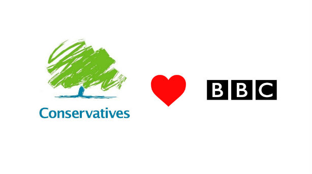 Media marriage: Conservative MPs prefer the BBC to the Tory-supporting print media