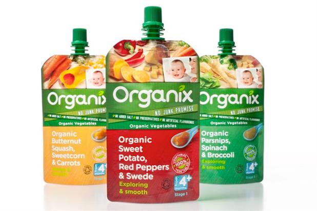 Organix: reviewing media account