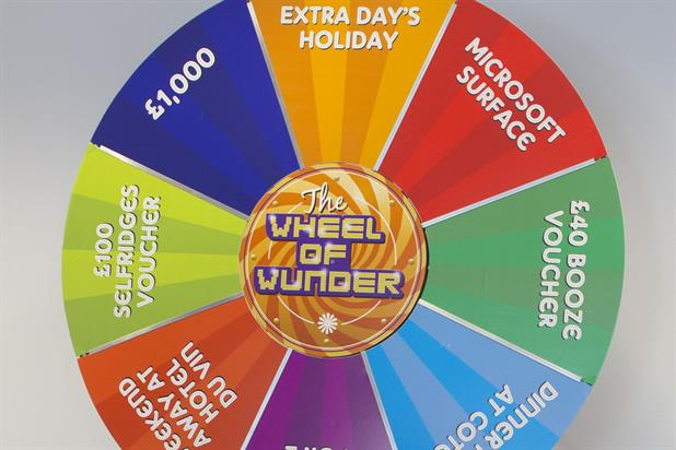 Prize asset: Wunderman's wheel of fortune