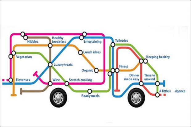 Tesco.com: Tube-map style delivery van poster to feature on London Underground