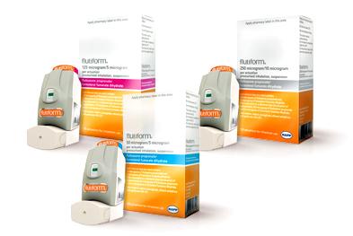 corticosteroid anti inflammatoire