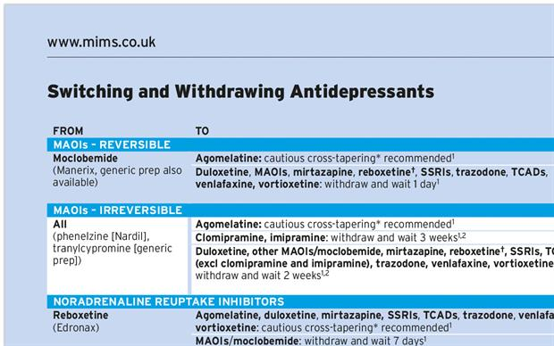 The MIMS table now includes specific advice on switching to and from clomipramine, fluvoxamine and vortioxetine.
