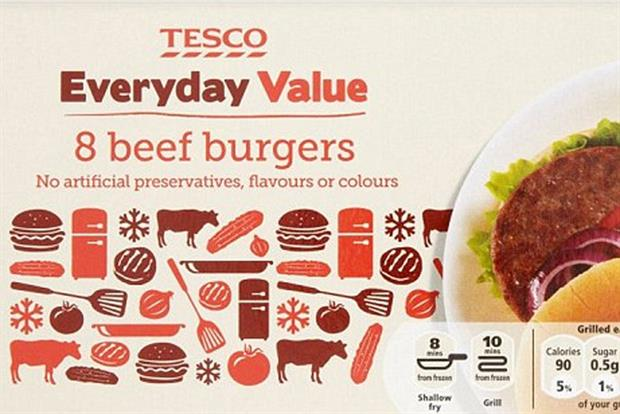 Tesco: Everyday Value burgers tested positive for horse DNA