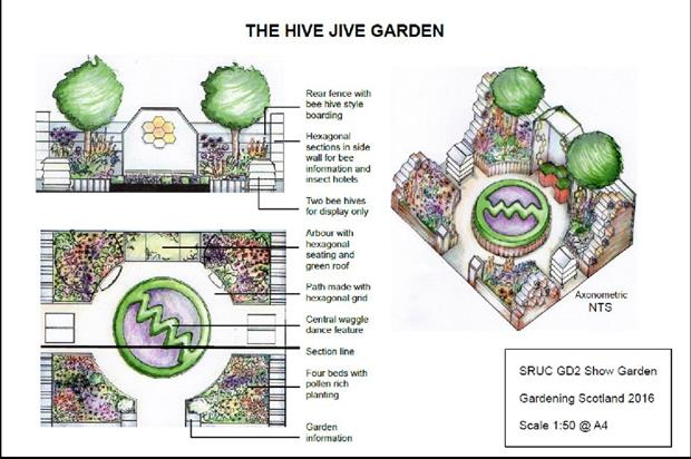 SRUC's Hive Jive show garden. Image: Supplied
