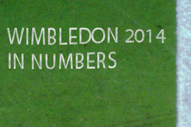 Six stats all drinks brands need to know after Wimbledon 2014