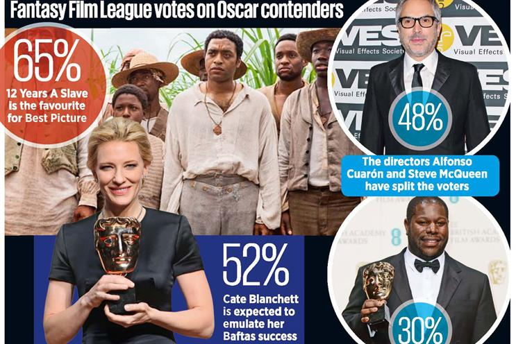 All-star media cast vies for success at Oscars