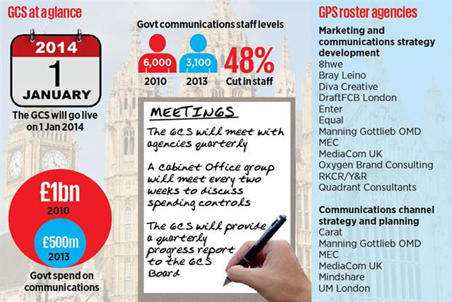 Govt accused of making COI u-turn after unveiling GCS