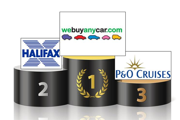 Webuyanycar.com: the brand zooms into first place
