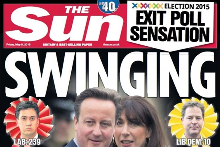 The Sun: champions the Conservative Party