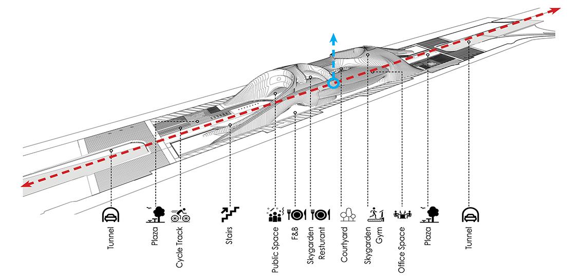 X-Space | Urban Greenway - Verform