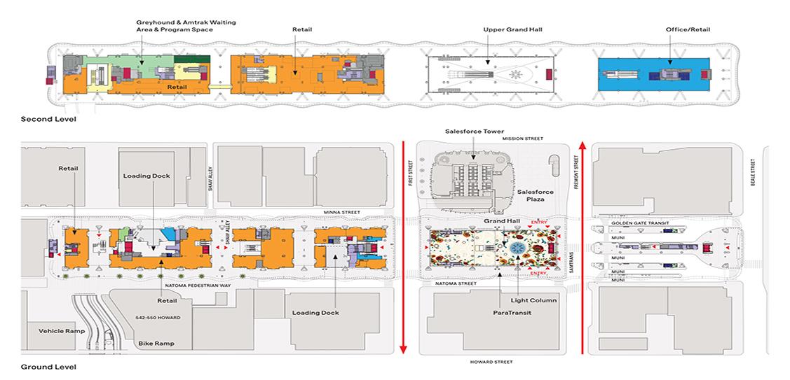 Salesforce Transit Center - Pelli Clarke Pelli Architects