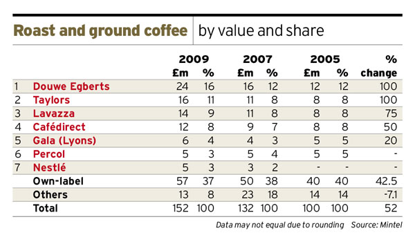 SI-coffee-value.jpg