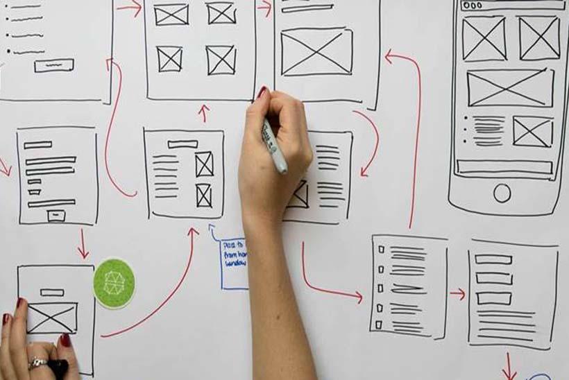 Job Description Ux Designer