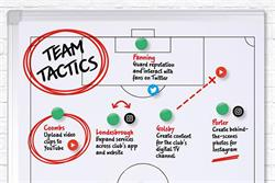 Football's tactical switch: how a surge in digital content has shifted the relationship between clubs and fans
