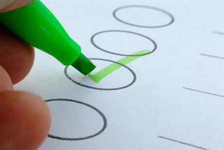 CQC annual checklist