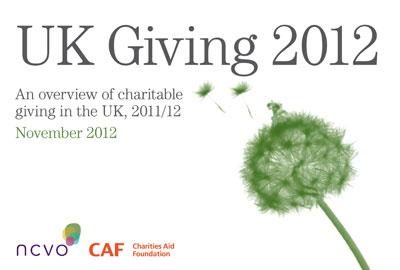 UK Giving