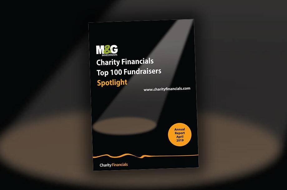 Charity Financials report