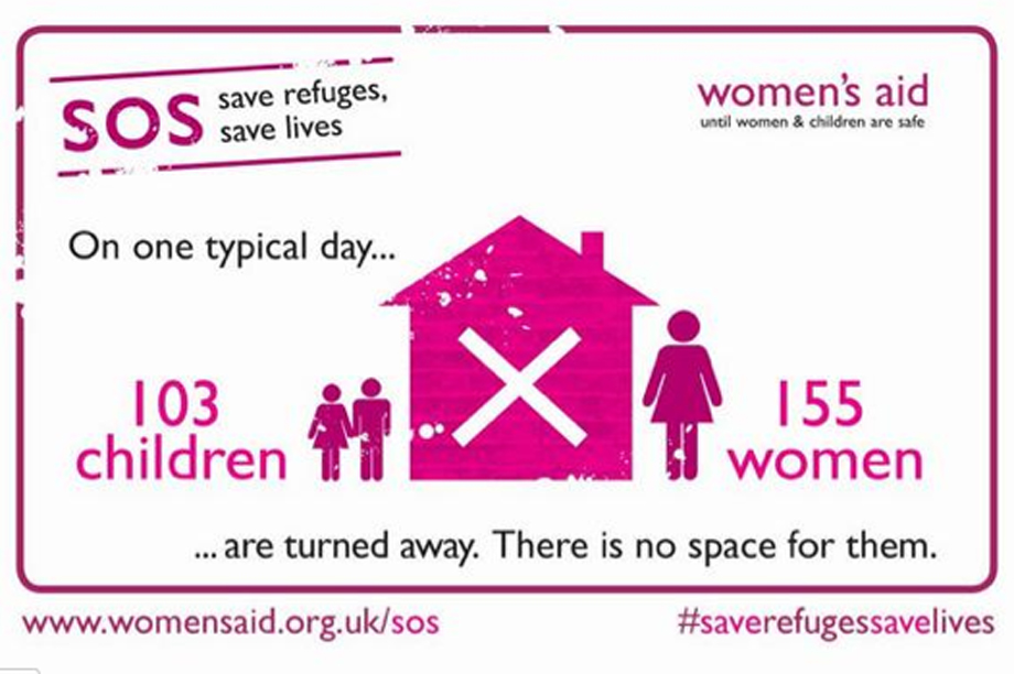 One of the infographics from the Women's Aid SOS campaign
