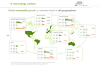 Iberdrola pinpoints wind in €75 billion investment to double renewables capacity