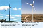 WindEconomics: Bigger turbines shave 40% off costs of wind