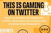 What gamers want from Twitter