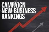 New-business rankings
