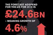 Online radio and VOD fuel 4.2% growth in UK Q1 adspend, AA and Warc say